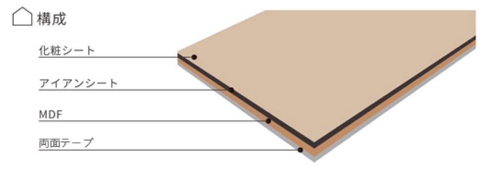 マグネットがつく木目調ボードの構成